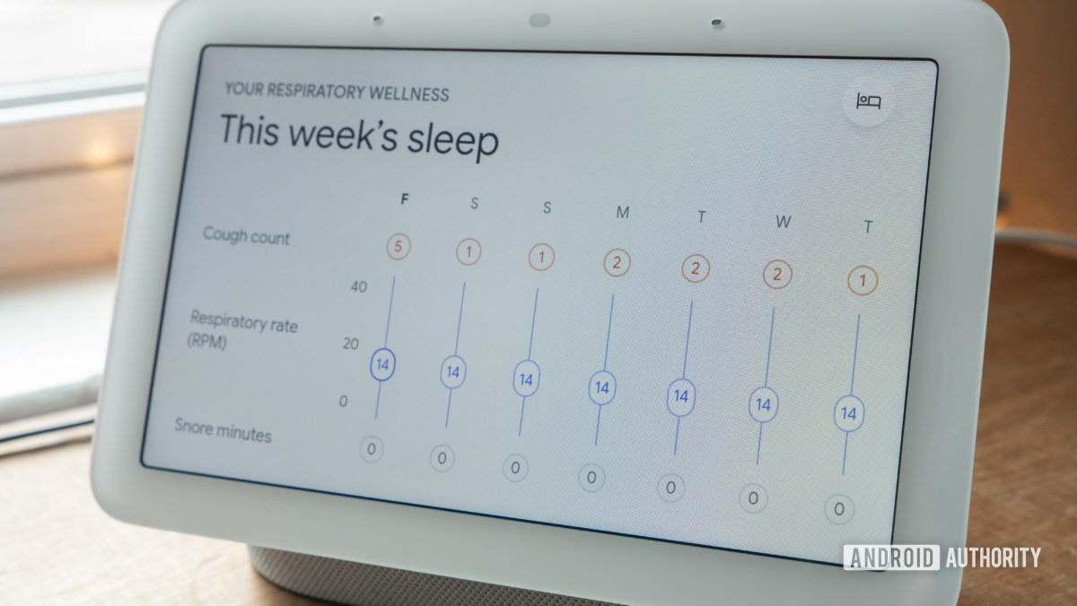 google nest hub second generation review sleep sensing respiratory wellness