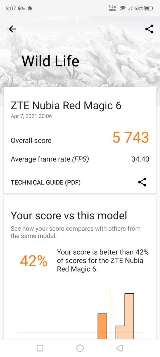 Red Magic 6 3D Mark Wild Life scores