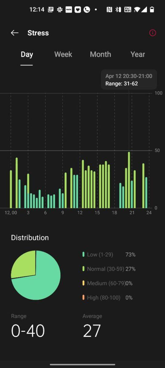 OnePlus Health stress monitoring