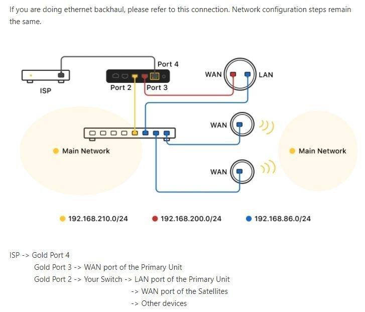 firewalla-google-wifi.jpg