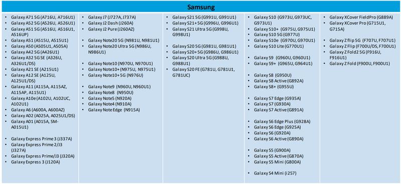 att-3g-shutdown-smartphone-list-samsung-