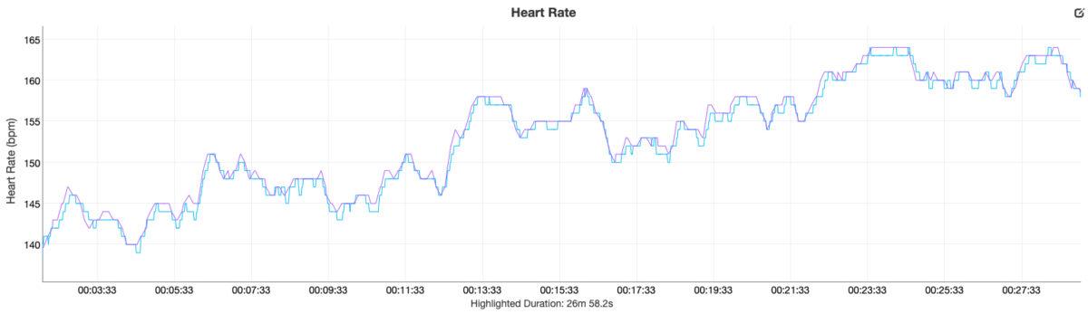 garmin forerunner 55 review vs coros pace 2 heart rate data