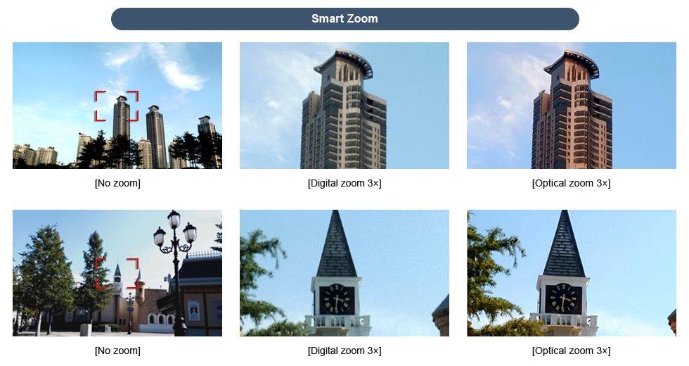 Samsung Galaxy Note8 Camera Zoom