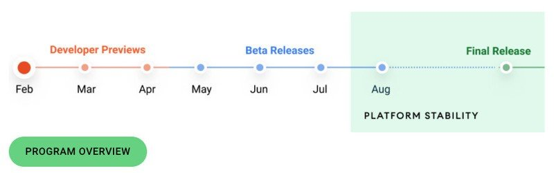 android-12-release-timeline.jpg