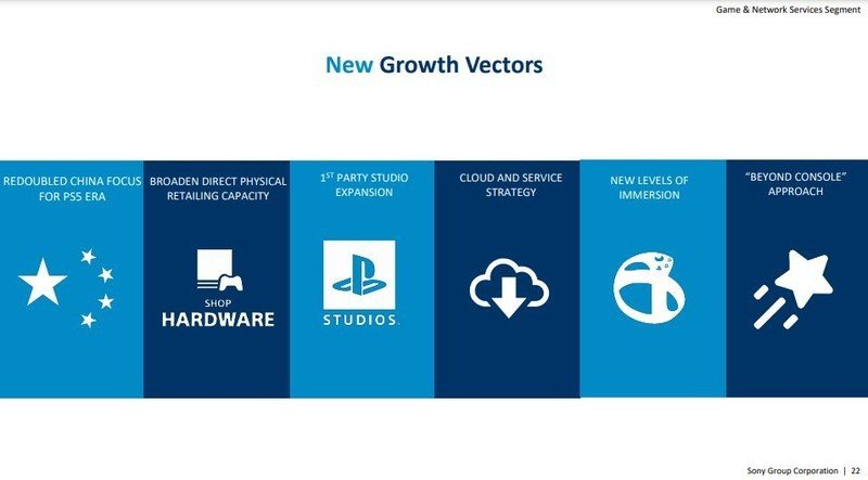 sony-investor-relations-new-growth-vecto