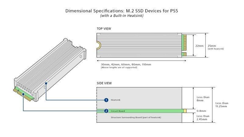 ps5-ssd-m2-heatsink-built-spec-1.jpg