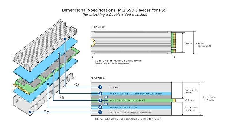 ps5-ssd-m2-heatsink-built-spec-3.jpg