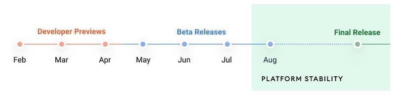 android-12-milestone-beta.jpg
