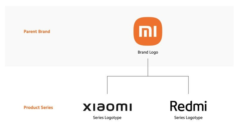 xiaomi-branding-change.jpg