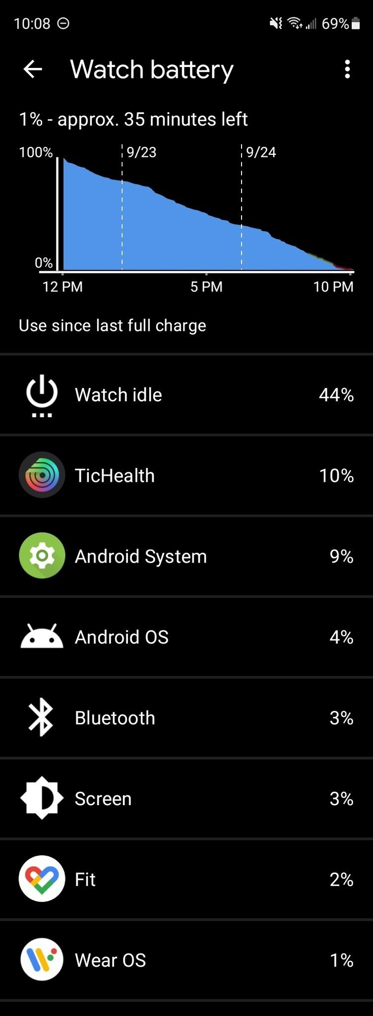battery-screenshot-_ticwatch-pro-3-ultra